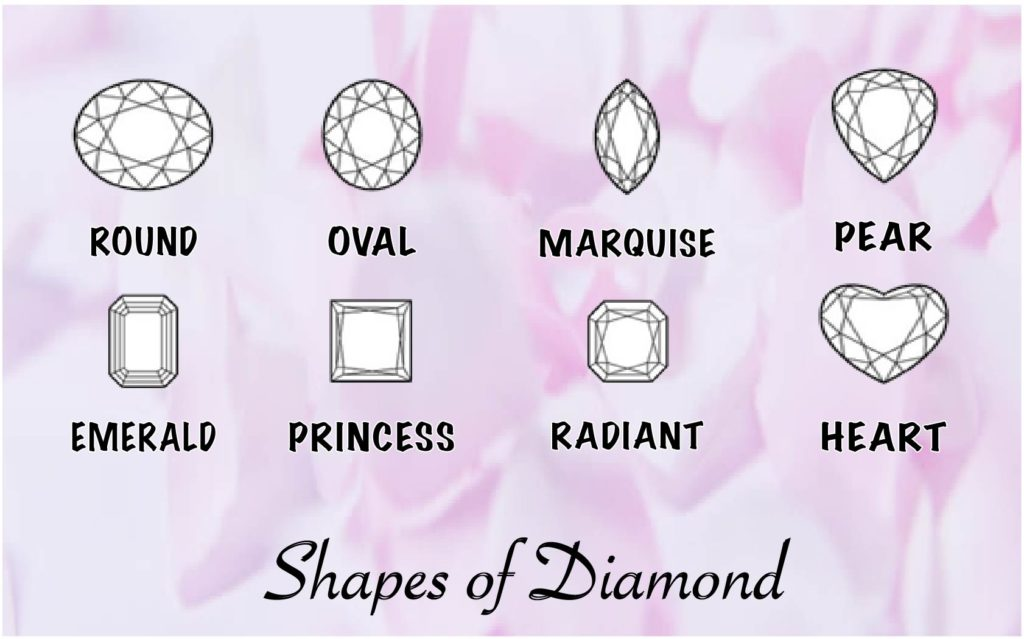 Shape of Diamond - Diamond Inc