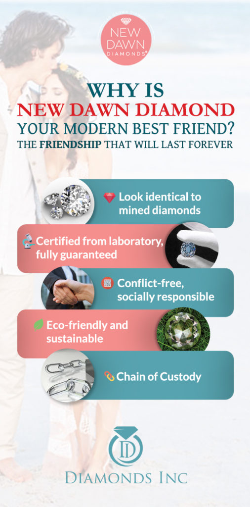 New Dawn Diamonds - Your modern best friend - Lab Created Diamonds | Diamonds Inc | Diamonds717